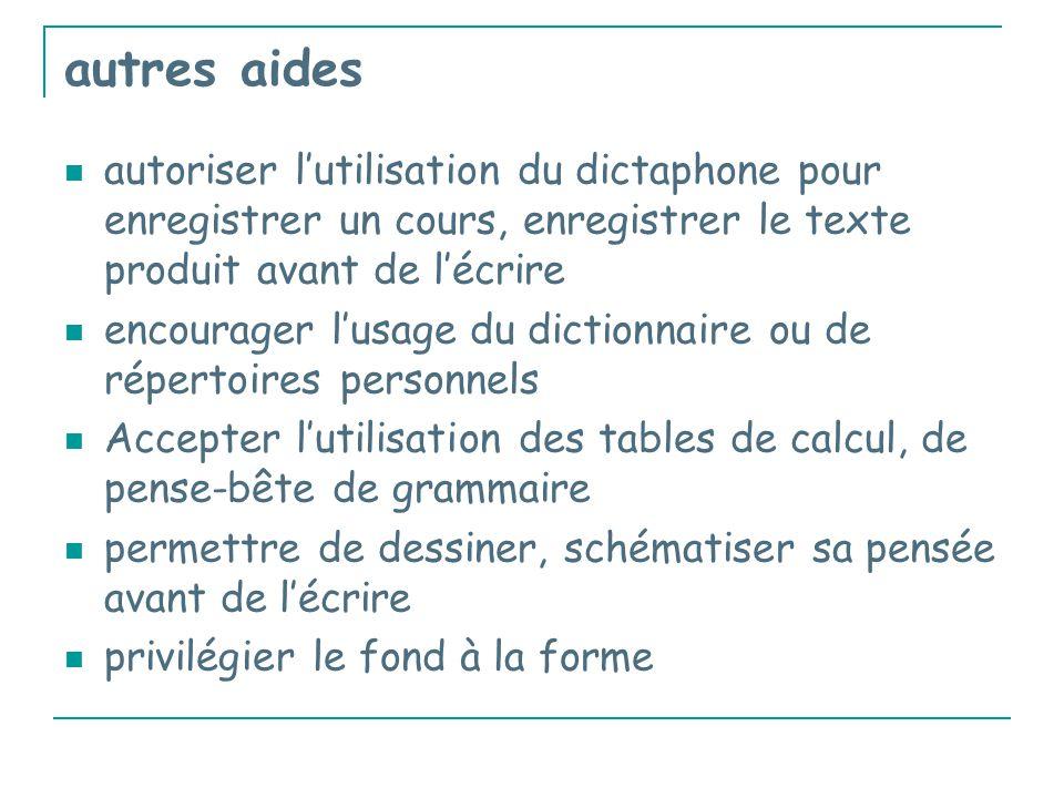 autres aides autoriser l'utilisation du dictaphone pour enregistrer un cours, enregistrer le texte produit avant de l'écrire.