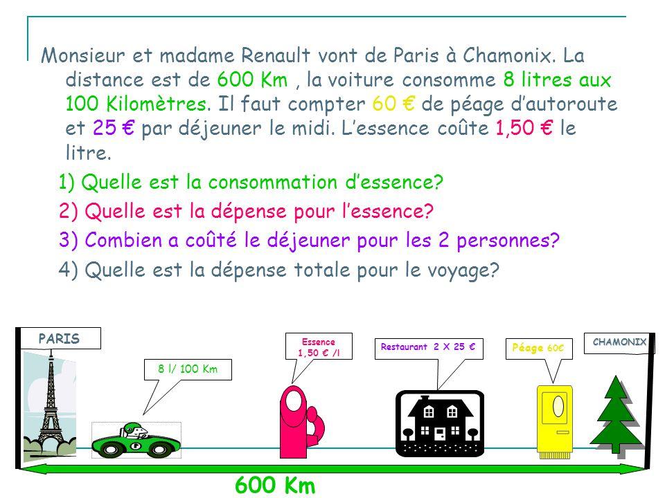 Monsieur et madame Renault vont de Paris à Chamonix