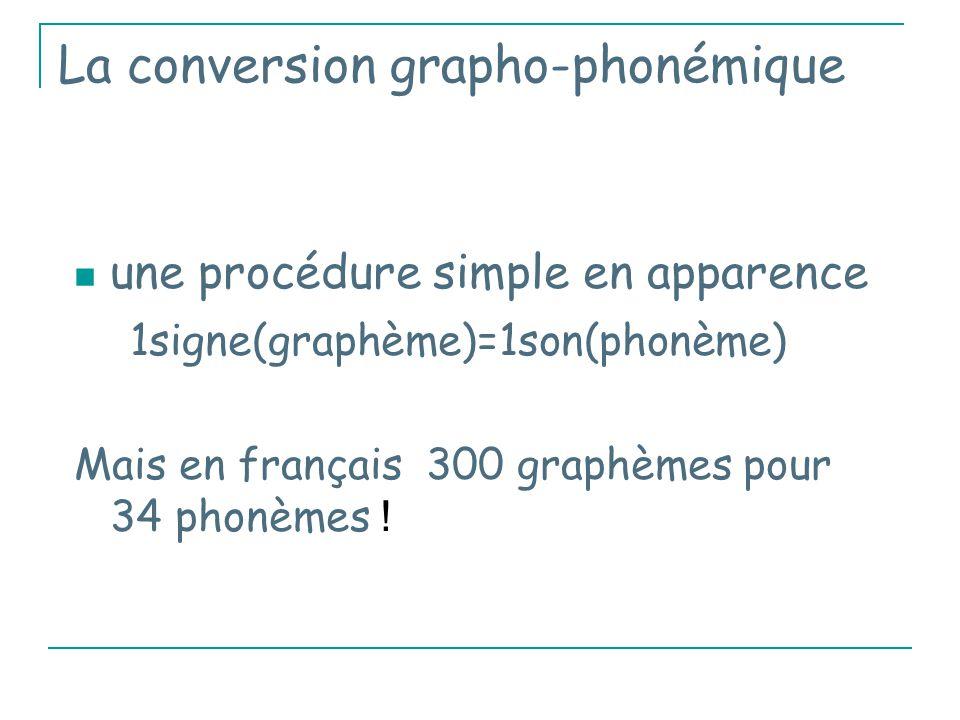 La conversion grapho-phonémique