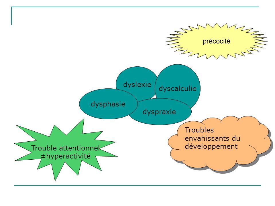 précocité dyslexie. dyscalculie. dyspraxie. dysphasie. Troubles envahissants du développement. Trouble attentionnel.