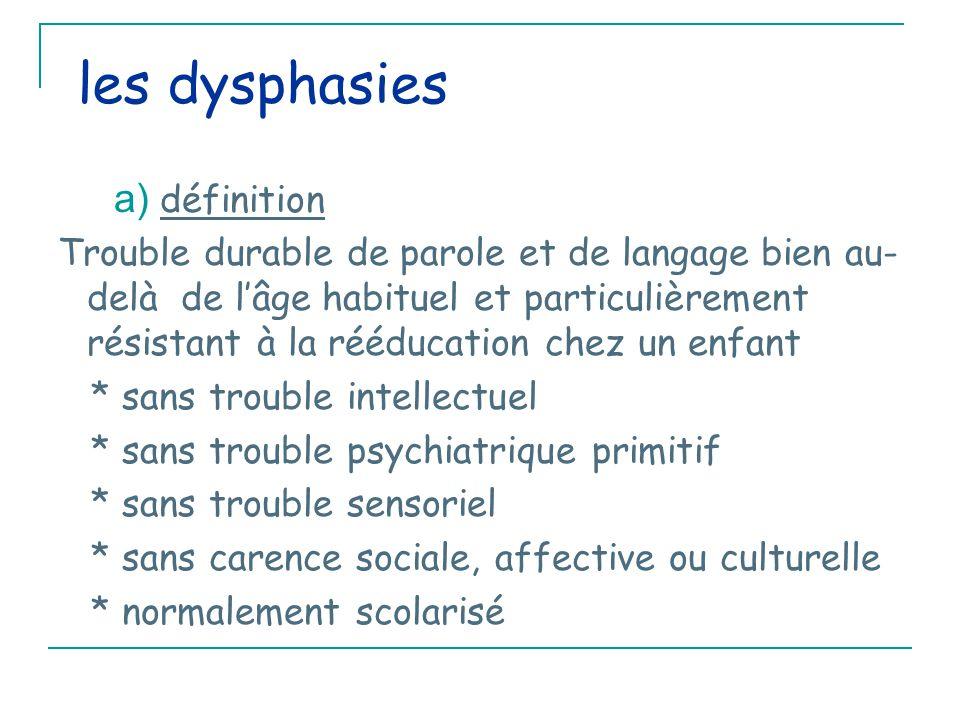 les dysphasies a) définition