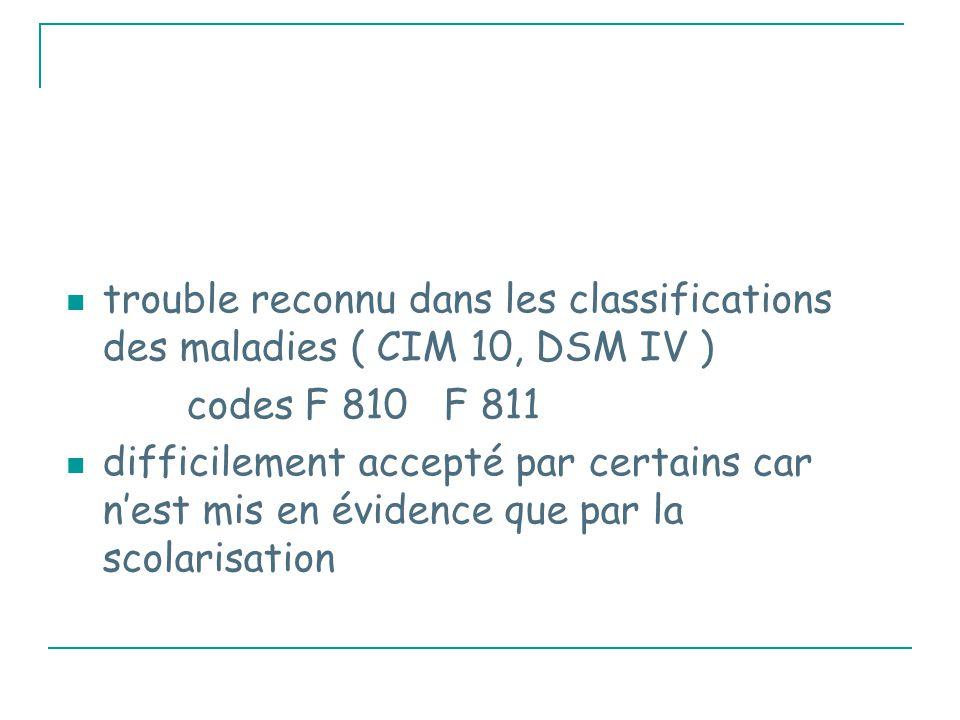 trouble reconnu dans les classifications des maladies ( CIM 10, DSM IV )