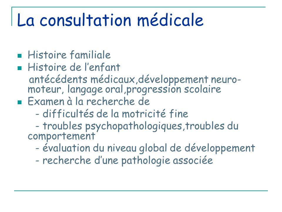 La consultation médicale