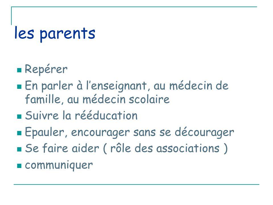 les parents Repérer. En parler à l'enseignant, au médecin de famille, au médecin scolaire. Suivre la rééducation.