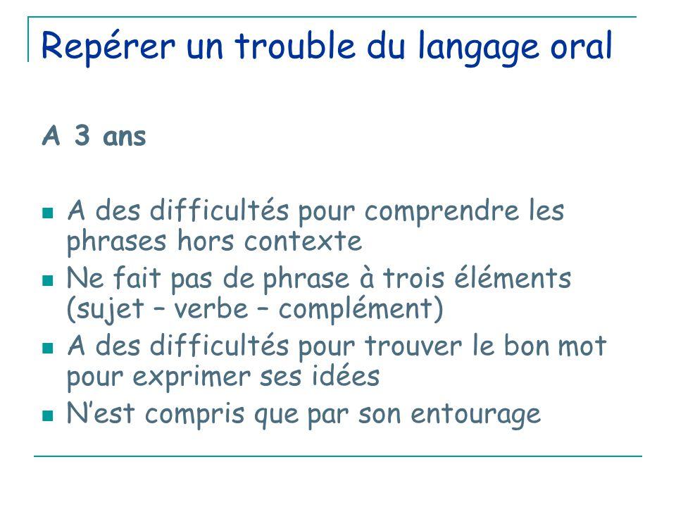 Repérer un trouble du langage oral