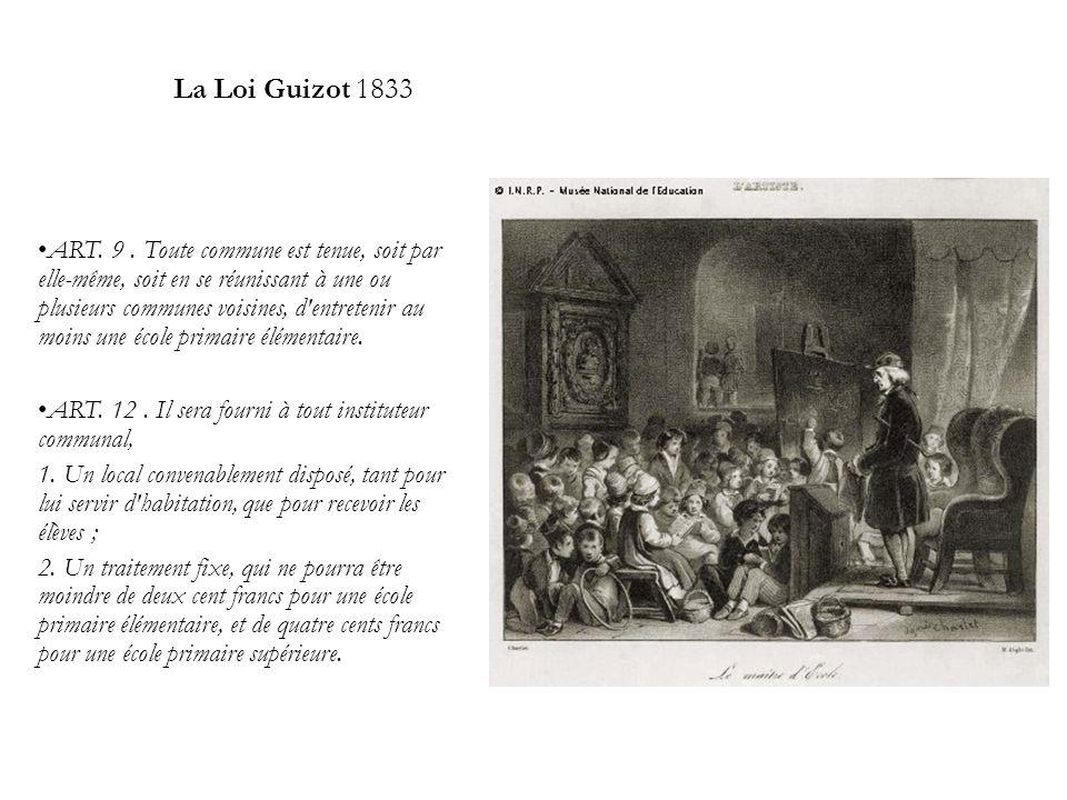 La Loi Guizot 1833