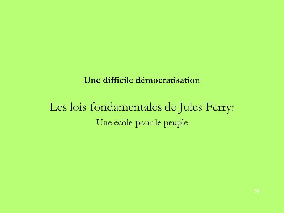 Les lois fondamentales de Jules Ferry:
