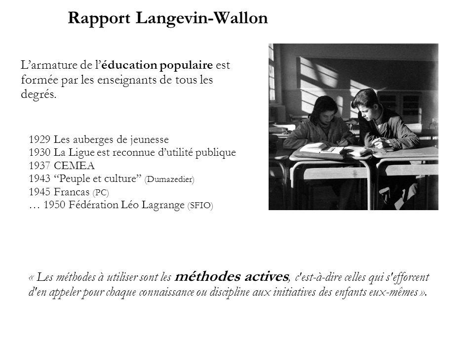 Rapport Langevin-Wallon