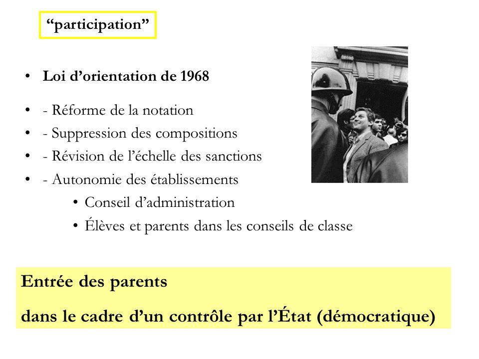 dans le cadre d'un contrôle par l'État (démocratique)