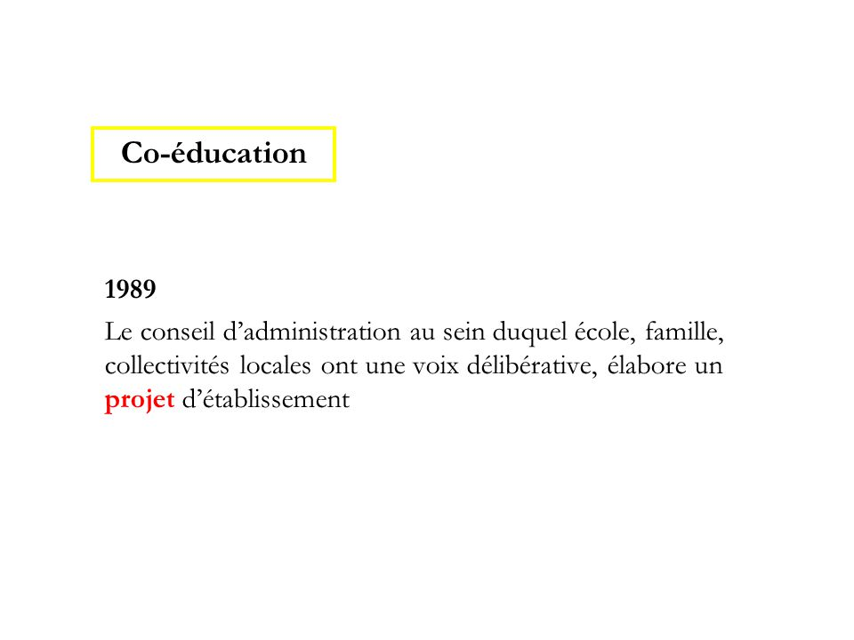 Co-éducation 1989.