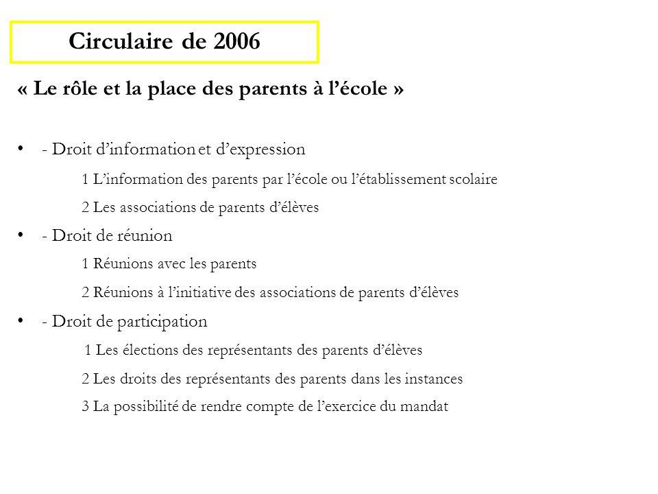 Circulaire de 2006 « Le rôle et la place des parents à l'école »