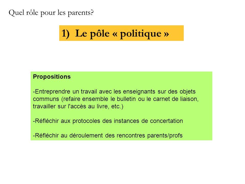 1) Le pôle « politique » Quel rôle pour les parents Propositions