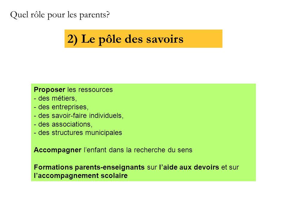 2) Le pôle des savoirs Quel rôle pour les parents