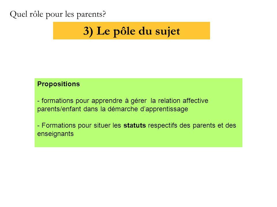 3) Le pôle du sujet Quel rôle pour les parents Propositions
