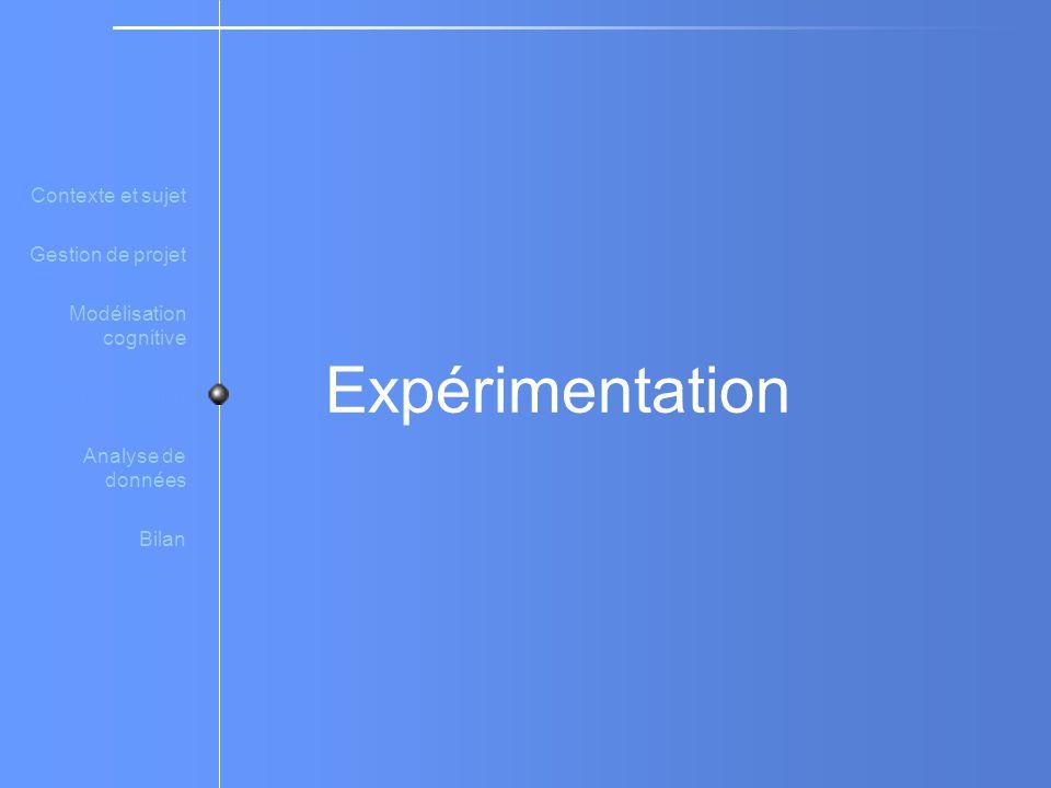 Expérimentation Contexte et sujet Gestion de projet