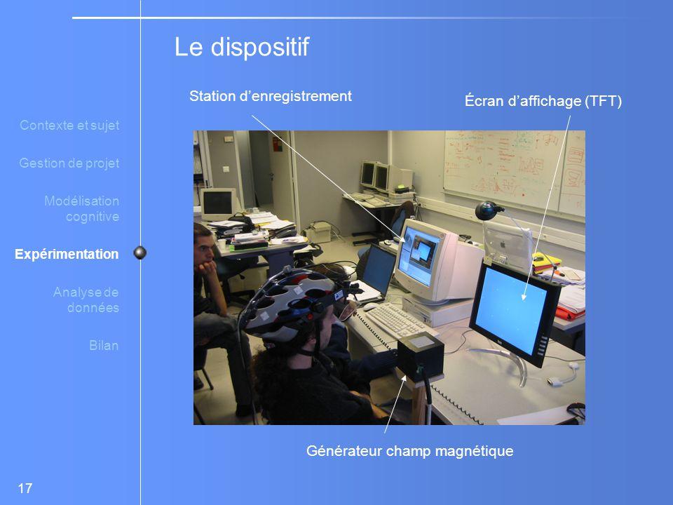 Le dispositif Station d'enregistrement Écran d'affichage (TFT)