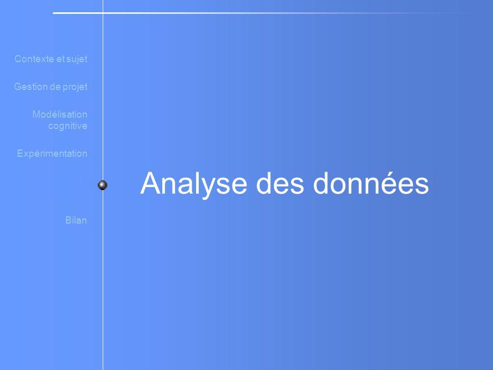 Analyse des données Contexte et sujet Gestion de projet