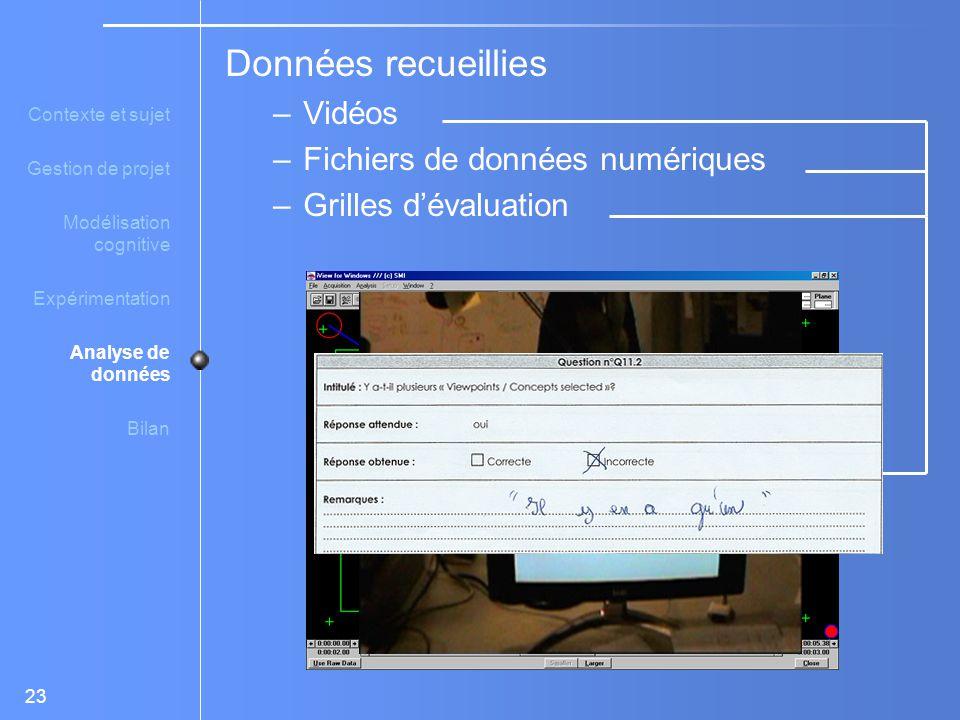 Données recueillies Vidéos Fichiers de données numériques