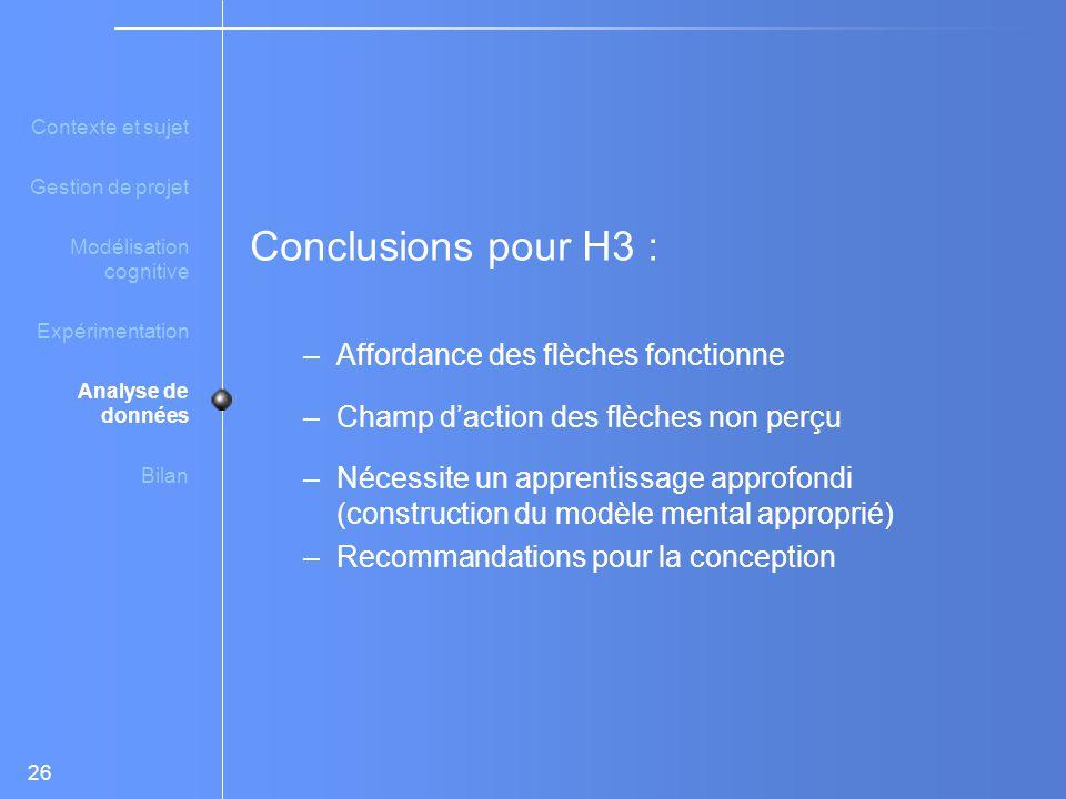 Conclusions pour H3 : Affordance des flèches fonctionne