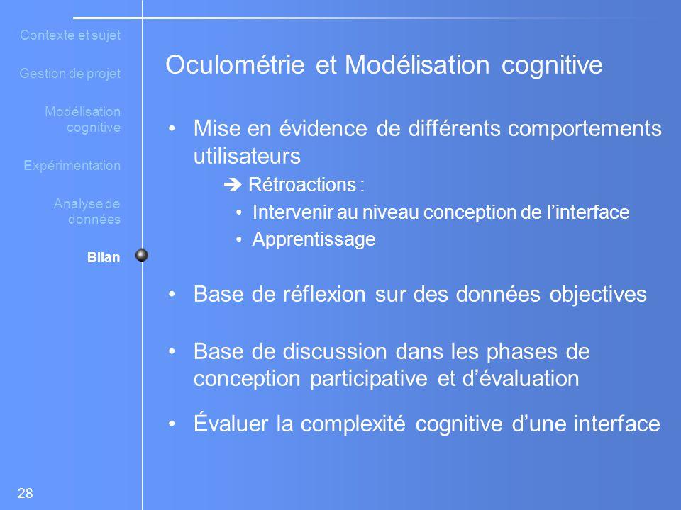 Oculométrie et Modélisation cognitive