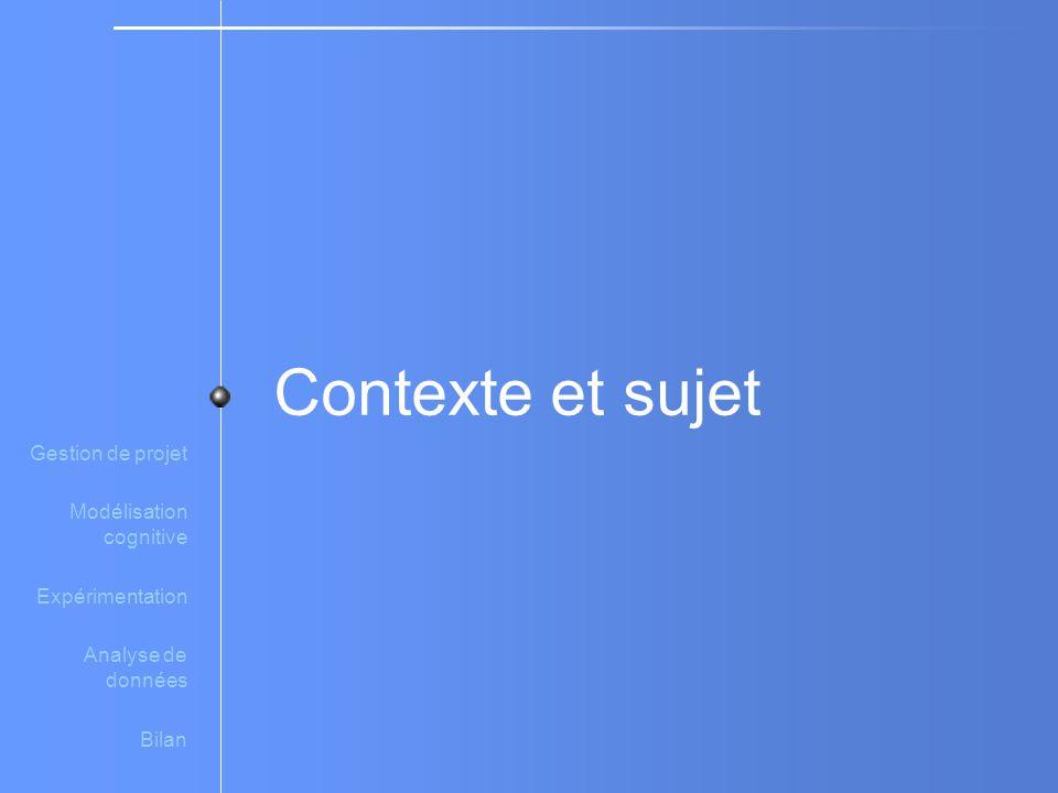 Contexte et sujet Gestion de projet Modélisation cognitive