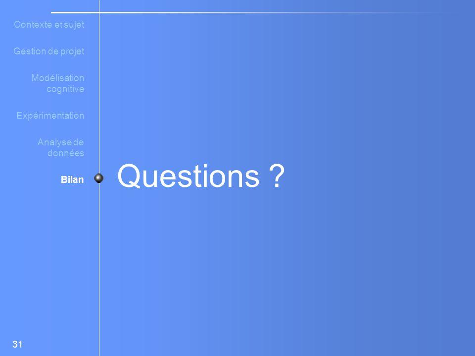 Questions Contexte et sujet Gestion de projet Modélisation cognitive