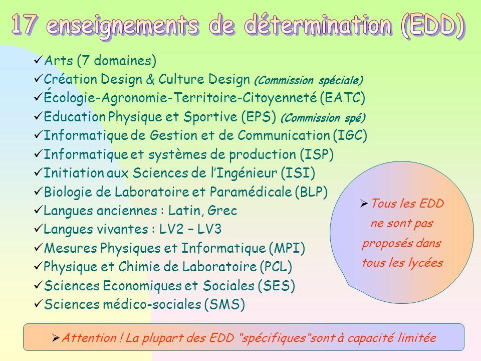17 enseignements de détermination (EDD)