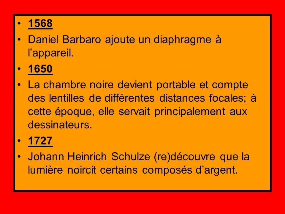 1568 Daniel Barbaro ajoute un diaphragme à l'appareil. 1650.