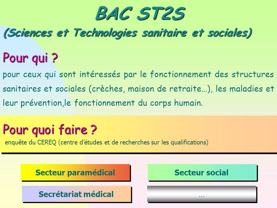 BAC ST2S Pour qui Pour quoi faire
