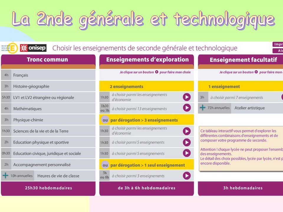 La 2nde générale et technologique