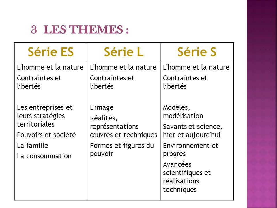Série ES Série L Série S L homme et la nature Contraintes et libertés