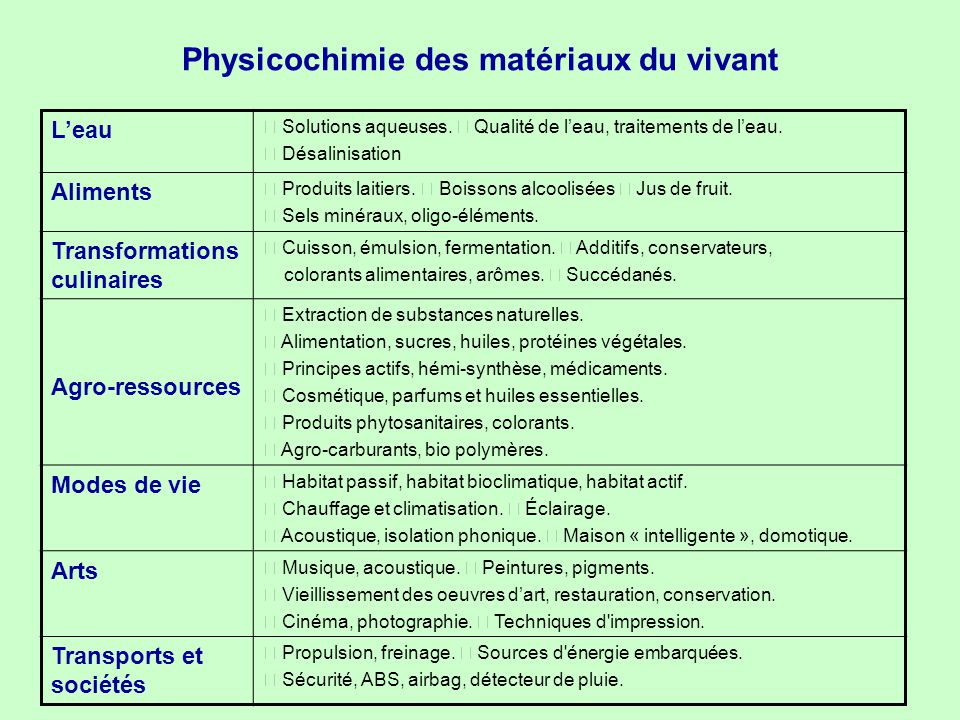 Physicochimie des matériaux du vivant