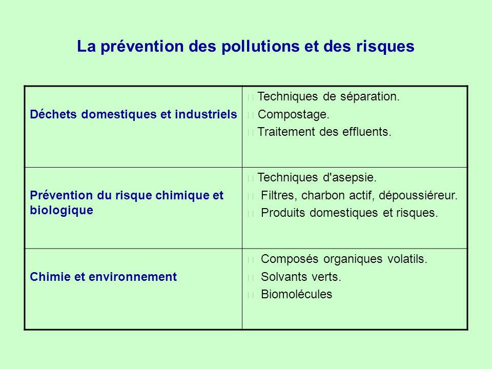 La prévention des pollutions et des risques