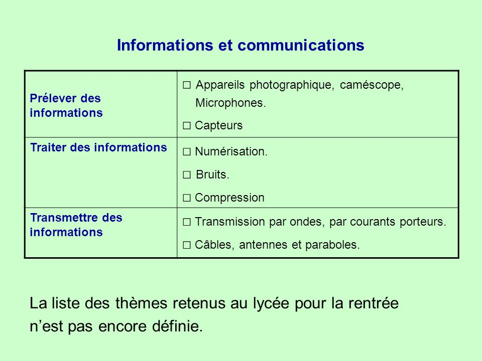 Informations et communications