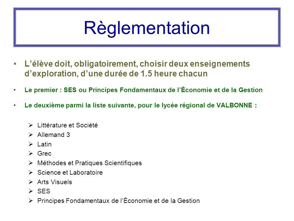 Règlementation L'élève doit, obligatoirement, choisir deux enseignements d'exploration, d'une durée de 1.5 heure chacun.