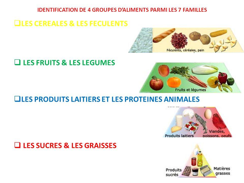 IDENTIFICATION DE 4 GROUPES D'ALIMENTS PARMI LES 7 FAMILLES