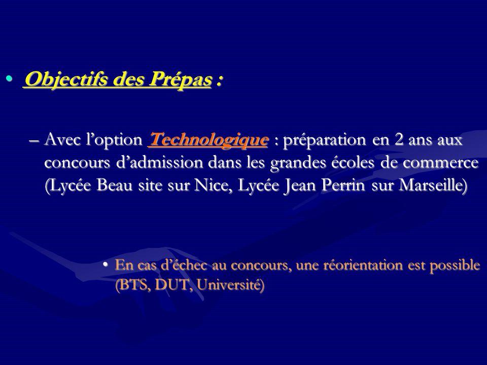 Objectifs des Prépas :