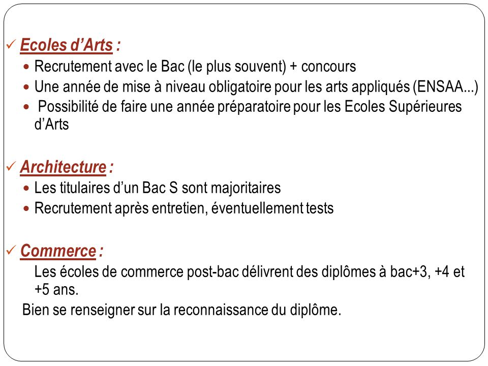 Ecoles d'Arts : Architecture : Commerce :