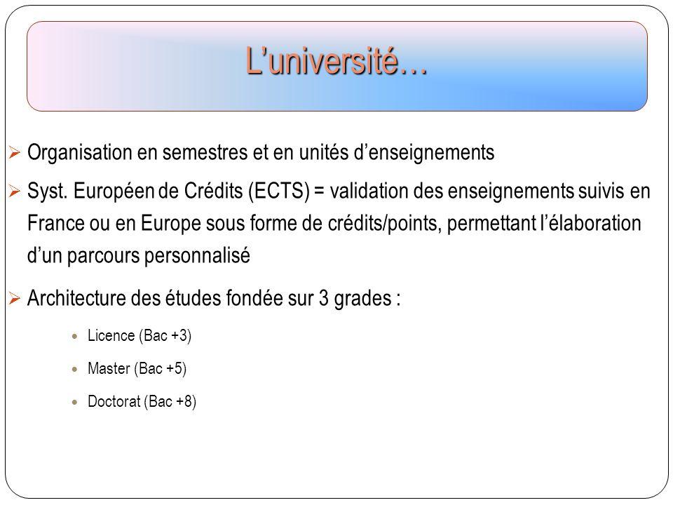 L'université… Organisation en semestres et en unités d'enseignements