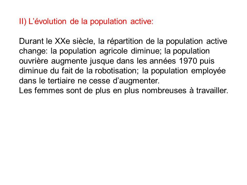 II) L'évolution de la population active: