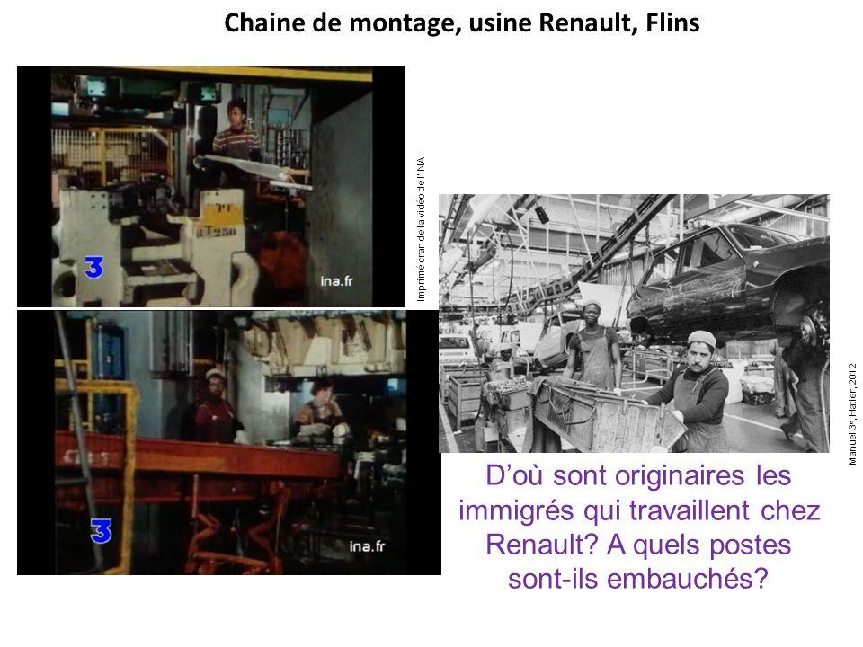 Chaine de montage, usine Renault, Flins
