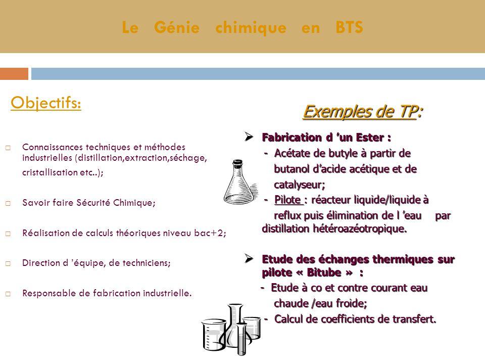 Le Génie chimique en BTS