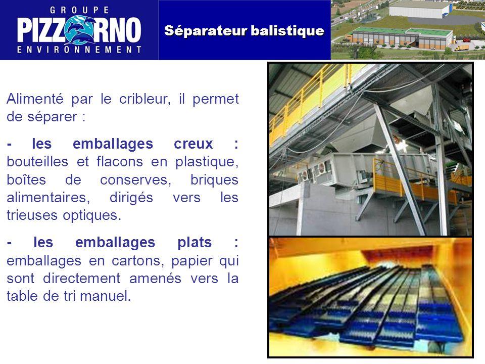 Centre de tri et de valorisation des d chets recyclables for Table balistique 6 5x57