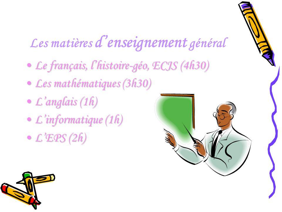 Les matières d'enseignement général