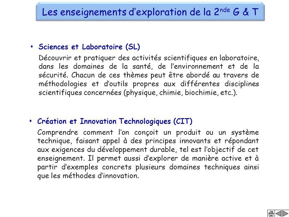 Les enseignements d'exploration de la 2nde G & T