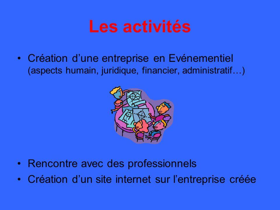 Les activités Création d'une entreprise en Evénementiel (aspects humain, juridique, financier, administratif…)