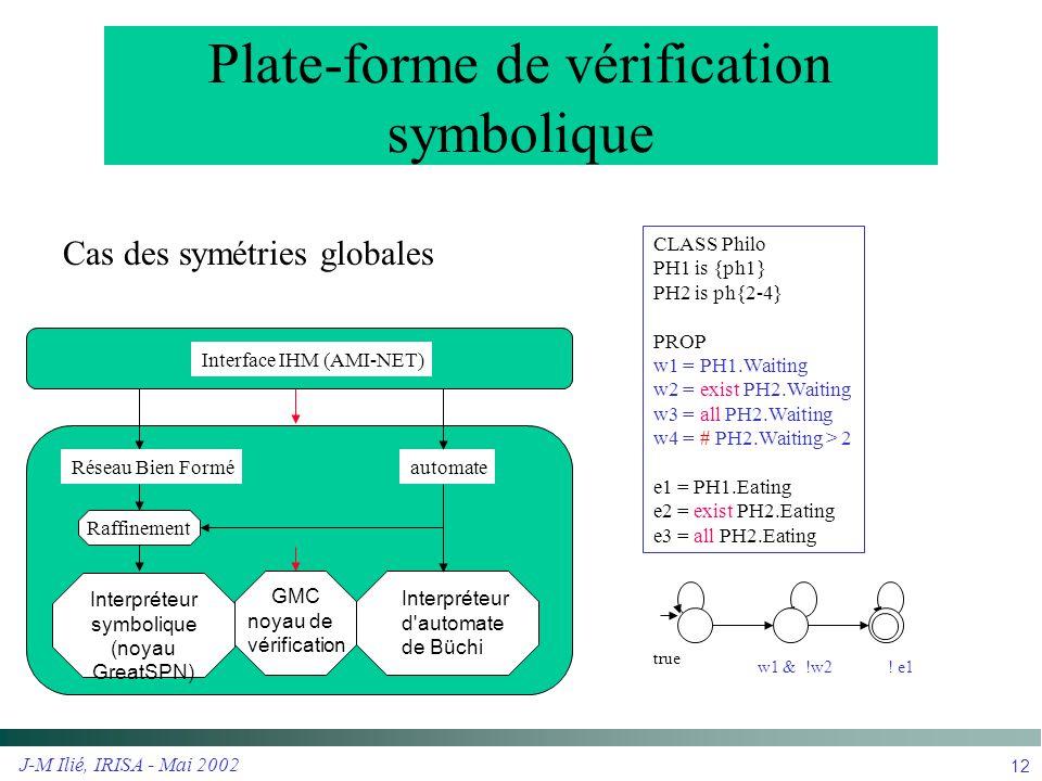 Plate-forme de vérification symbolique