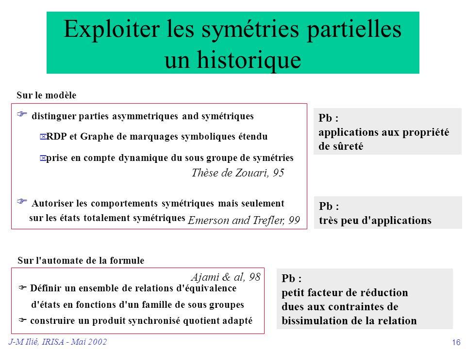 Exploiter les symétries partielles un historique