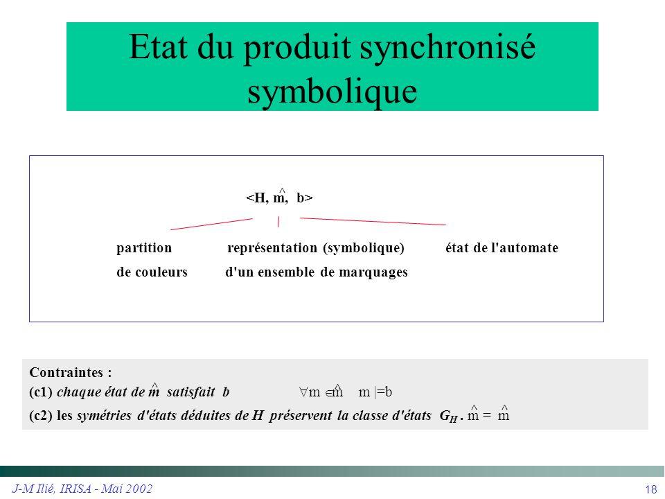 Etat du produit synchronisé symbolique