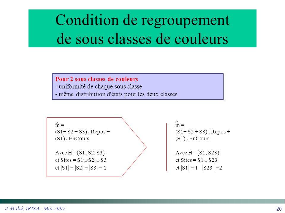 Condition de regroupement de sous classes de couleurs